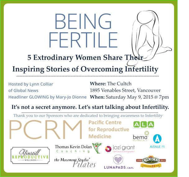 Flyer announcing the book release, Being Fertile